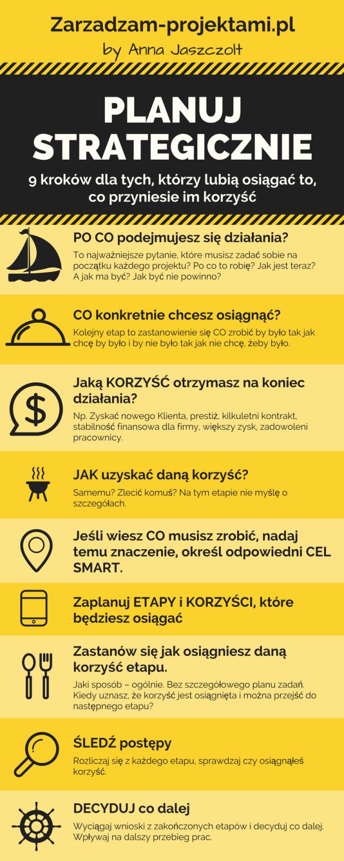 Planowanie Strategiczne, by Anna Jaszczołt